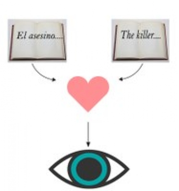 eye books heart diagram